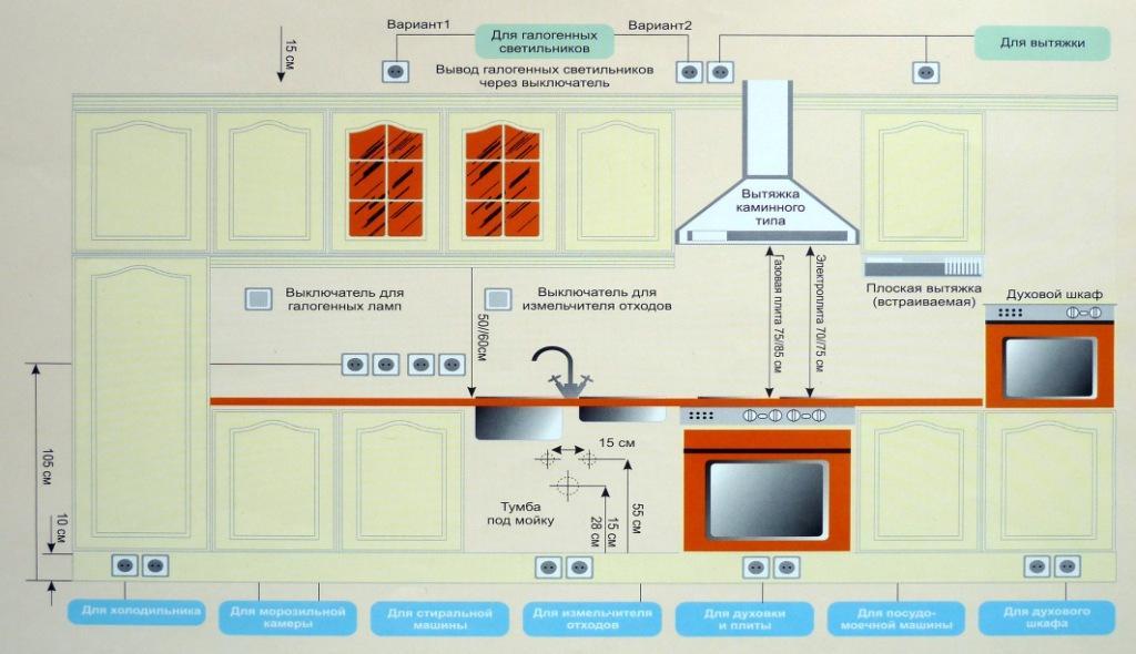 Варочной панели схема установки фото 106