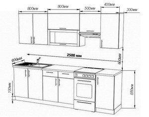 Стандартные размеры кухонных шкафов: высота и глубина мебели