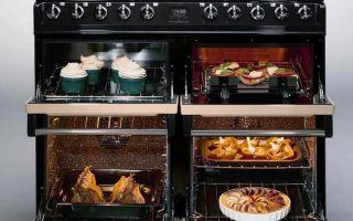 Как выбрать электрическую плиту для кухни?