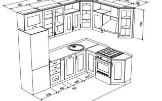 Составляем дизайн-проект уютной кухни