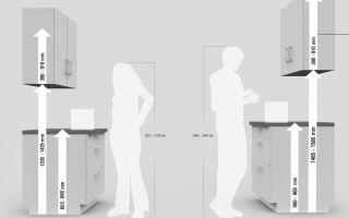 На какой высоте вешать кухонные шкафы?
