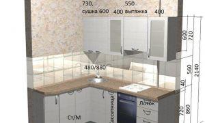 Стандартные размеры ширины и высоты фартука для кухни