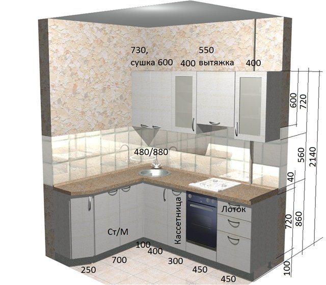 Расположение кухонных модулей
