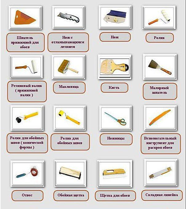 Необходимые инструменты для клейки обоев
