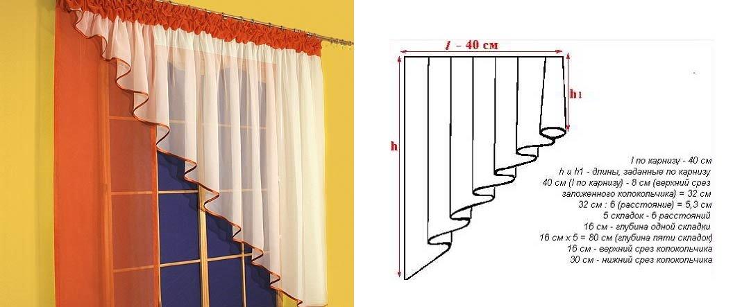 Как сшить шторы арку на кухню образцы штор