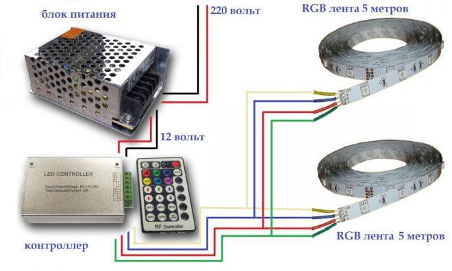 Подключение светодиодных лент