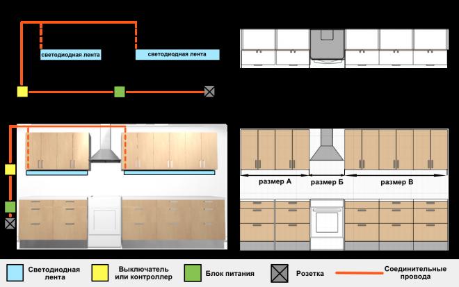Схема светодиодной подсветки для кухни