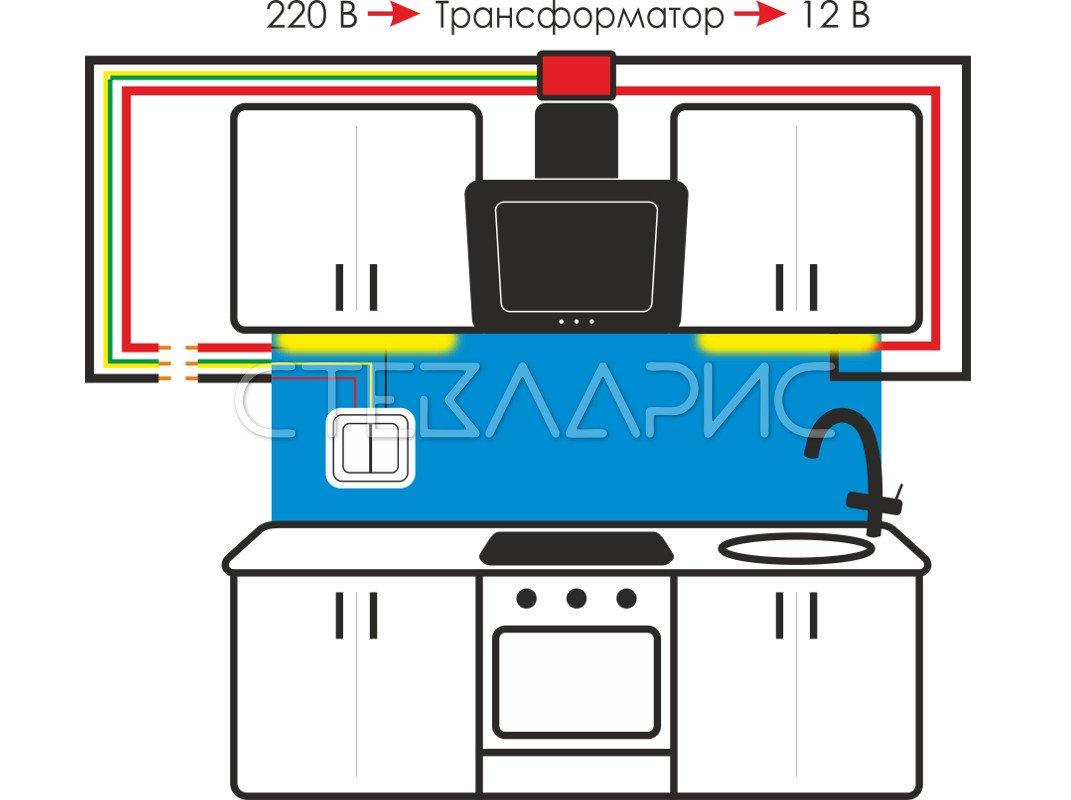 Подключение, монтаж светодиодной ленты. Схема