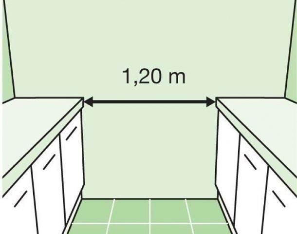 План на 1 метр 20 см