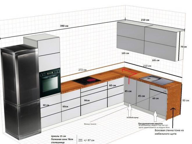 Размеры кухни
