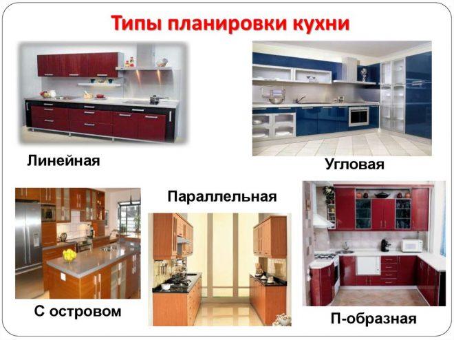 Типы планировки кухни