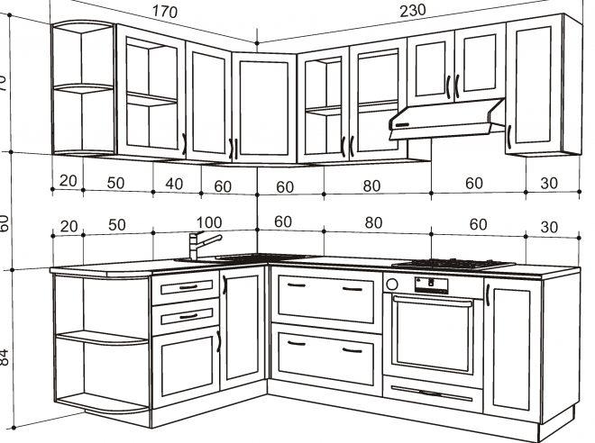 Размеры кухонных шкафов