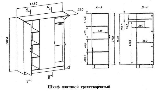 Размеры распашных фасадов