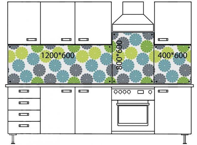 Размеры кухонного фартука