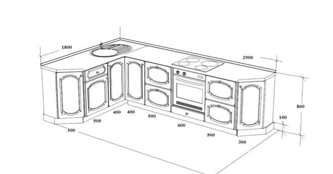 Размеры нижних модулей